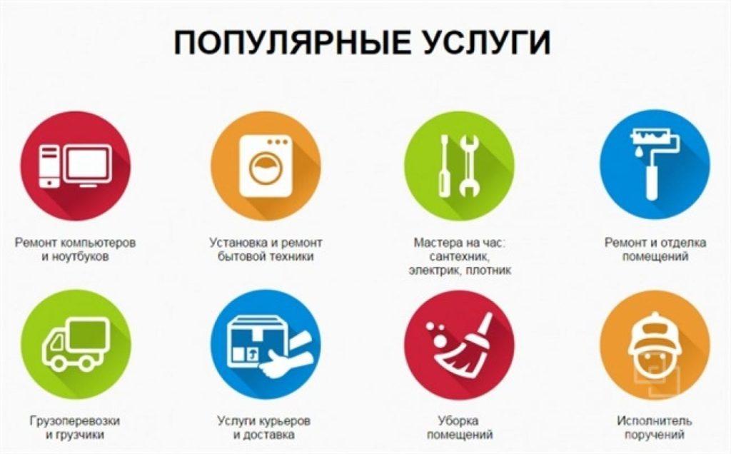 оквэд 2017 услуги