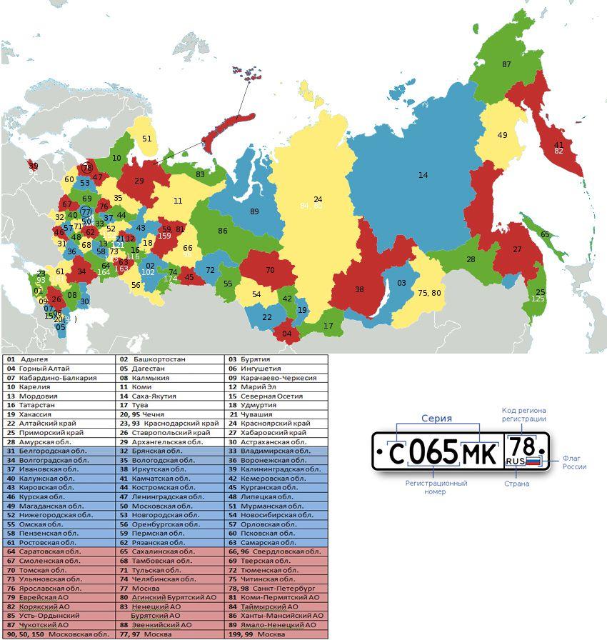автомобильные коды регионов россии фото