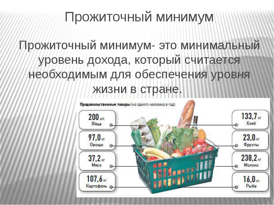 Прожиточный минимум в Петербурге