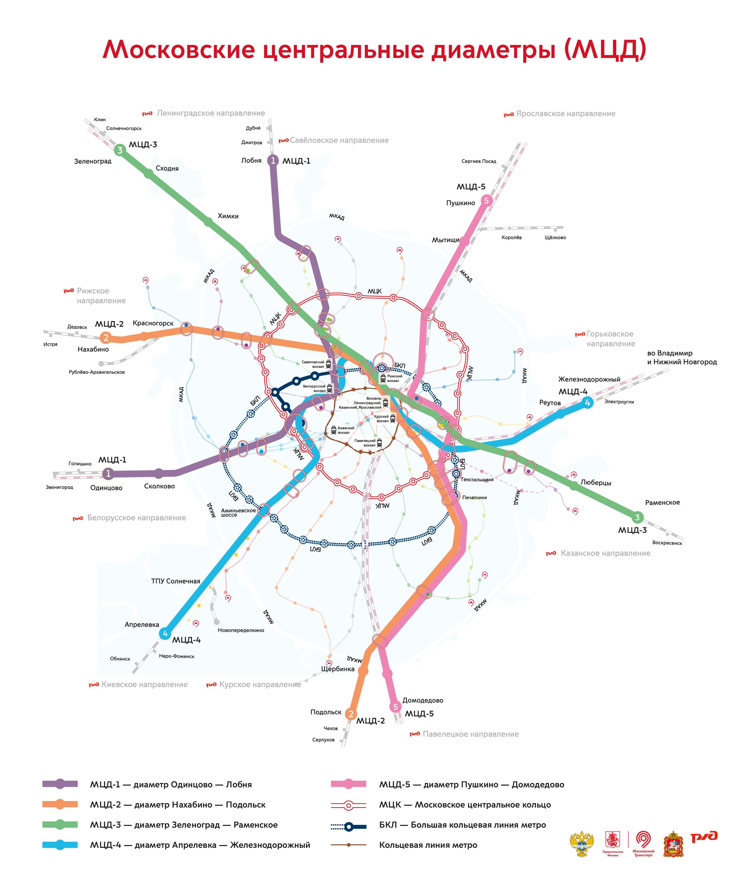 схема лекого метро московская область