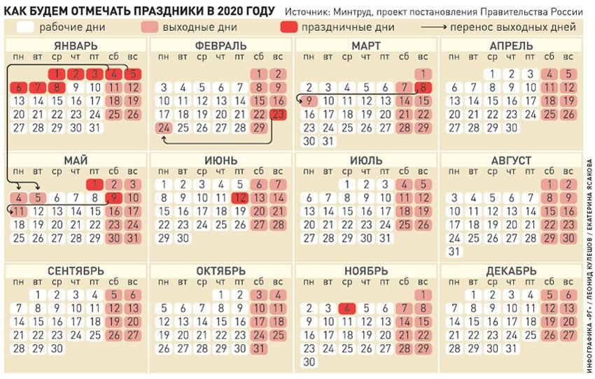 Перенос дней в 2020 году
