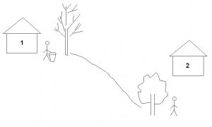 Рисованные загадки для детей