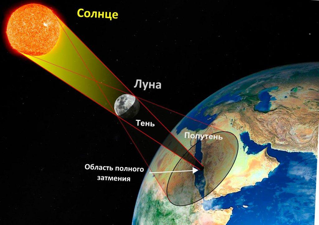 Солнечные затмения в 2018 году: полное, кольцеобразное